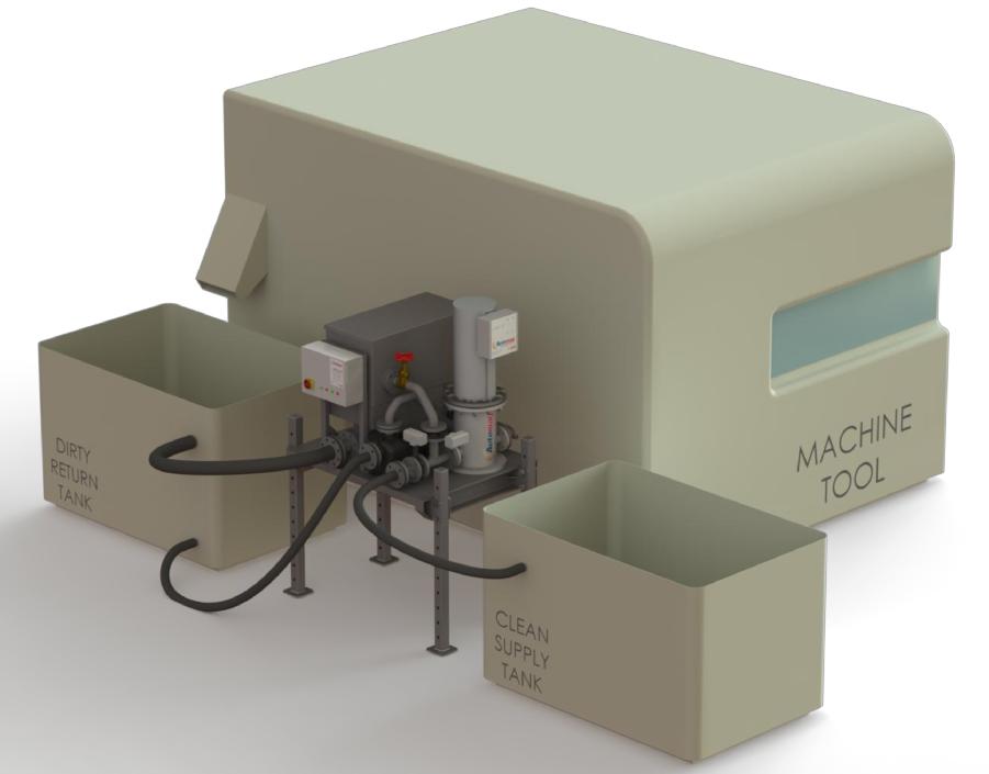 Automag Skid - zbiornik na czyste i zanieczyszczone płyny